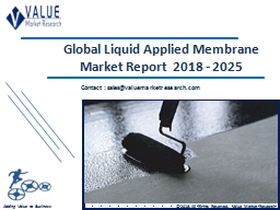 Liquid Applied Membrane Market Share, Global Industry Analysis Report 2018-2025