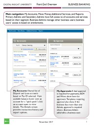 My Accounts:  filtered list of Deposit and Loan accounts based on Tax ID selected.  View available