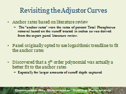 Revisiting the Adjustor Curves