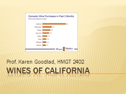 Wines of California Prof. Karen Goodlad, HMGT 2402
