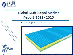 Graft Polyol Market Share, Global Industry Analysis Report 2018-2025