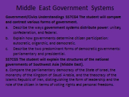 Middle East Government Systems