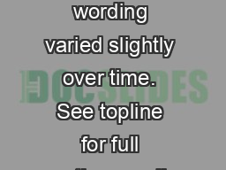 NOTE: Question wording varied slightly over time. See topline for full question wording.