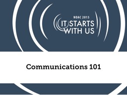 Communications 101 Welcome!