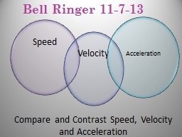 Compare and Contrast Speed, Velocity and Acceleration