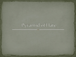 Pyramid of Hate  Write a quick write reflecting on a time when you felt you were PowerPoint PPT Presentation