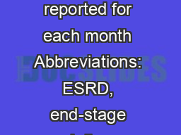 Transition rates are reported for each month Abbreviations: ESRD, end-stage renal disease.