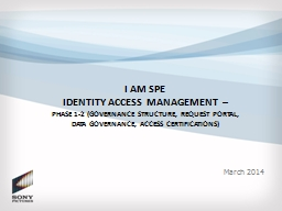 I AM SPE Identity Access management –