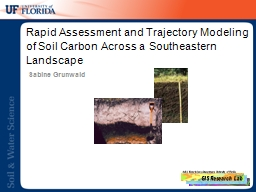 Rapid Assessment and Trajectory Modeling of Soil Carbon Across a Southeastern Landscape