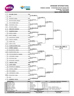 Brisbane Australia  December  January    WTA Premier Hard Plexicushion MAIN DRAW SINGLES WILLIAMS Serena US S