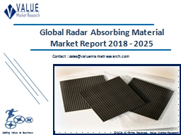 Radar Absorbing Material Market Size, Industry Analysis Report 2018-2025 Globally