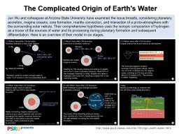 The Complicated Origin of Earth's Water