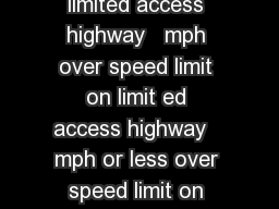 Violation Points  mph or less over speed limit on limited access highway   mph over speed limit on limit ed access highway   mph or less over speed limit on any nonlimited access highway   mph over sp