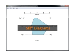 Stiff Diagrams You can launch
