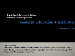 General Education Distribution