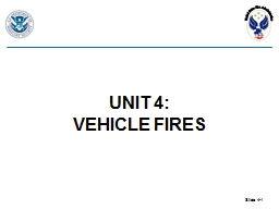 UNIT 4: VEHICLE FIRES United States Fire Administration