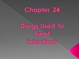 Chapter 34 Drugs Used to