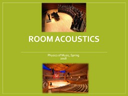 Room Acoustics  Physics of Music, Spring