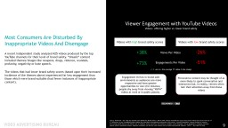Most Consumers Are Disturbed By Inappropriate Videos And Disengage
