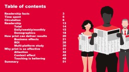 Table of contents Readership facts