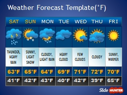 Weather Forecast Template(�F)