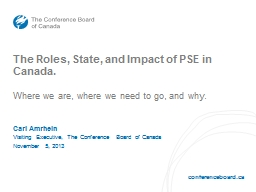 The Roles, State, and Impact of PSE in Canada.