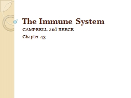 The Immune System CAMPBELL and REECE