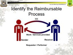 Identify the Reimbursable Process