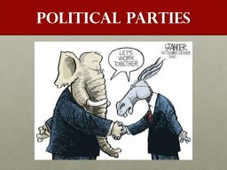 Political Parties The What & Why?