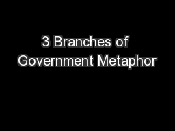 3 Branches of Government Metaphor PowerPoint PPT Presentation