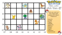 Can you work out the 4 figure grid reference for each Pok�mon?