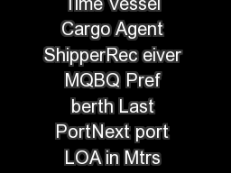 EXPECTED VESSELS Date Time Vessel Cargo Agent ShipperRec eiver MQBQ Pref berth Last PortNext port LOA in Mtrs Draft Remarks