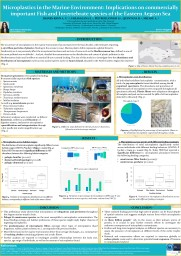 Microplastics  in the Marine Environment: Implications on commercially important Fish and Invertebr