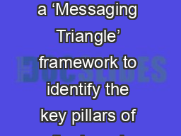 Message   Pillars We use a 'Messaging Triangle' framework to identify the key pillars of the brand.