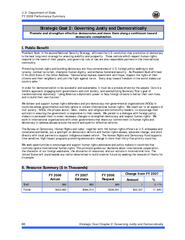 US Depa rtm ent of State FY  Perf orma nce Summary Str
