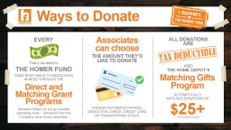Ways to Donate EVERY GOES RIGHT BACK TO ASSOCIATES