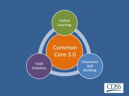 Common Core 3.0 Online Learning