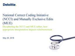 National Correct Coding Initiative (NCCI) and Mutually Exclusive Edits (MUE)