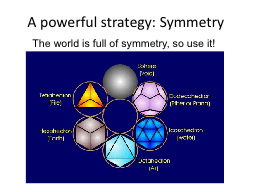 A powerful strategy: Symmetry