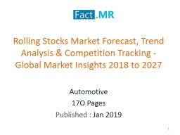 Rolling Stocks Market Forecast, Trend Analysis & Competition Tracking