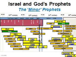 Israel and God's Prophets