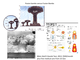 Fission bombs versus Fusion Bombs