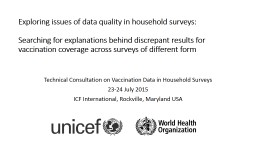 Exploring issues of data quality in household surveys: