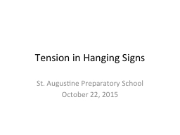 Tension in Hanging Signs PowerPoint PPT Presentation