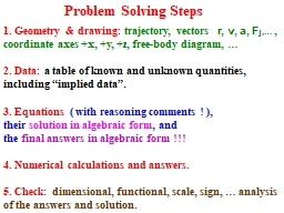 Problem Solving Steps 1. Geometry & drawing: