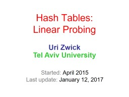 Hash Tables: Linear Probing