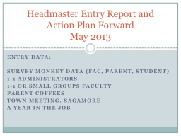 Entry data: Survey monkey data (
