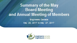 Summary of the  May Board