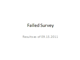 Failed Survey Results as of 09.15.2011