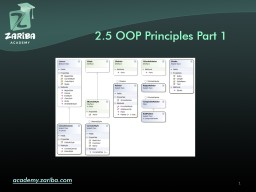 2.5 OOP Principles Part 1